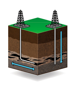 Natural gas: Between rock and a tight space